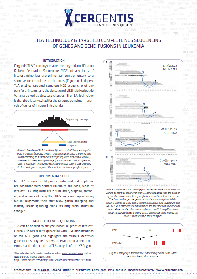 Application note on the application of TLA in gene fusion detection in pediatric leukemia
