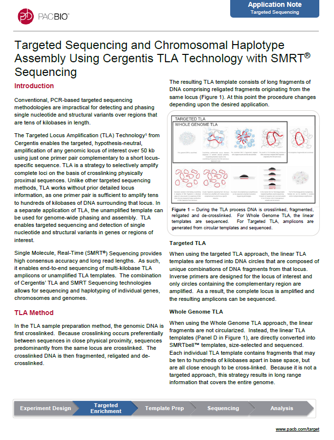 Application Note Pacific Biosciences - Targeted Sequencing and Chromosomal Haplotype Assembly Using Cergentis TLA Technology with PacBio SMRT Sequencing.